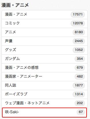 2013_0502_ライブドアブログ咲-Saki-カテゴリ