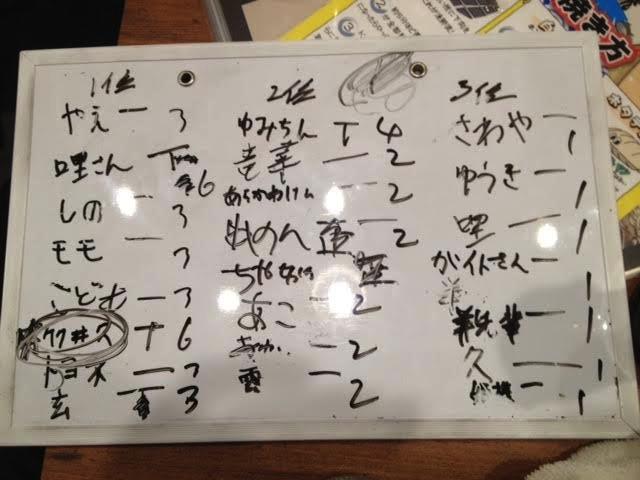 2014_0223_オンリー飲み会2