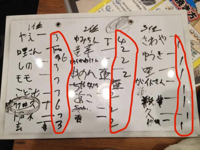 2014_0223_オンリー飲み会4