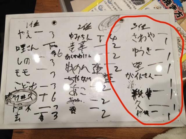 2014_0223_オンリー飲み会7