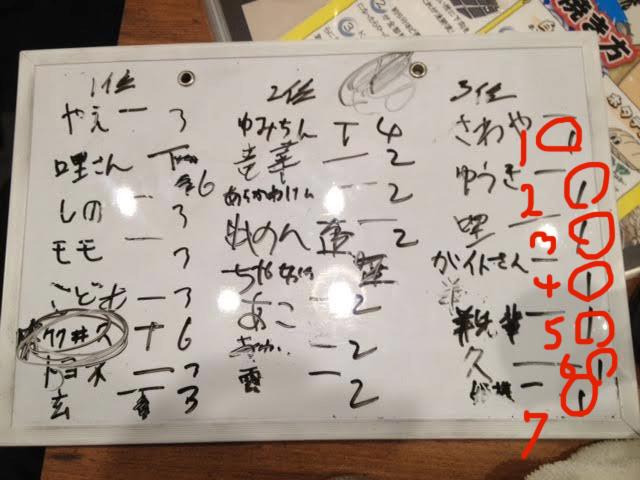 2014_0223_オンリー飲み会8